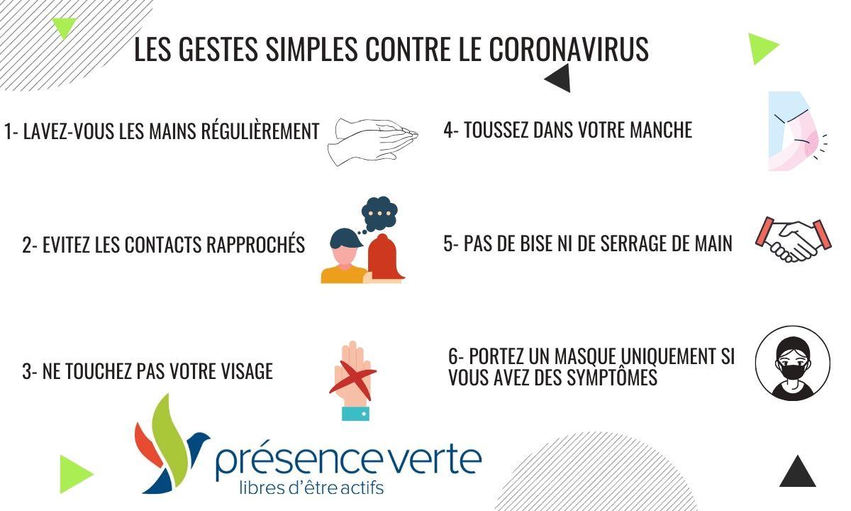 Les gestes simples contre le coronavirus Web